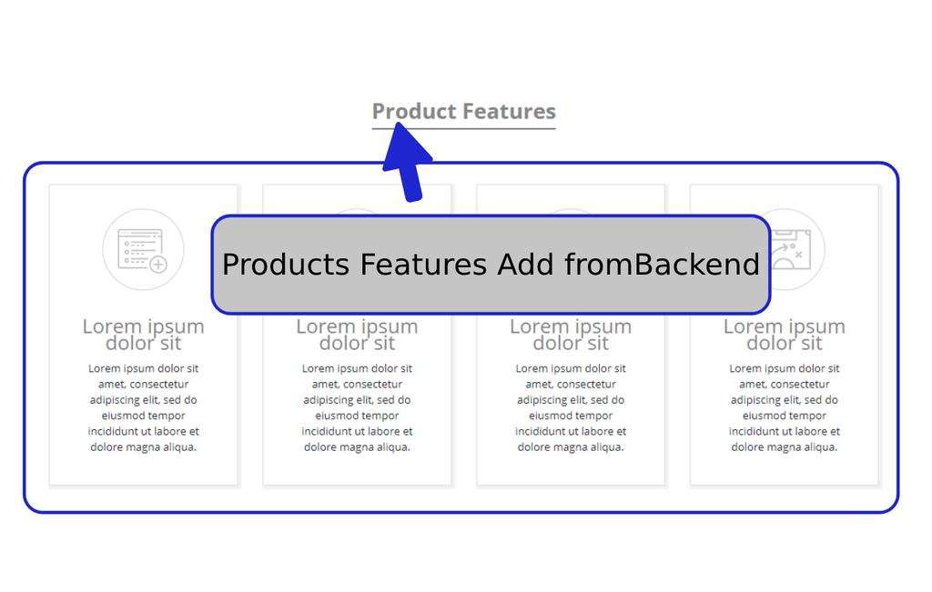 You can add product feature from backend and It will show in front end with icons