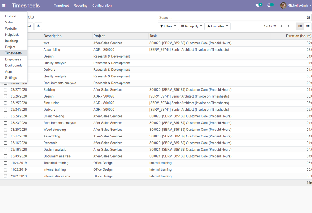 Website Helpdesk Support Ticket in Odoo, Issue Management for customers support