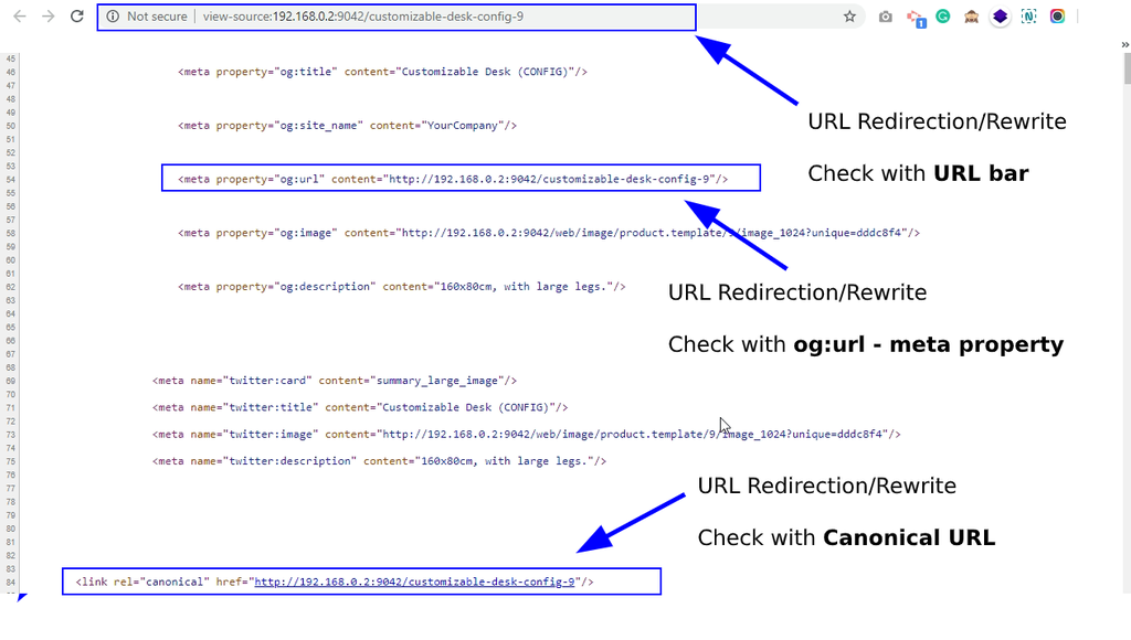 View Source- You can check URL Redirection in URL bar, og:url meta-property and Canonical URL