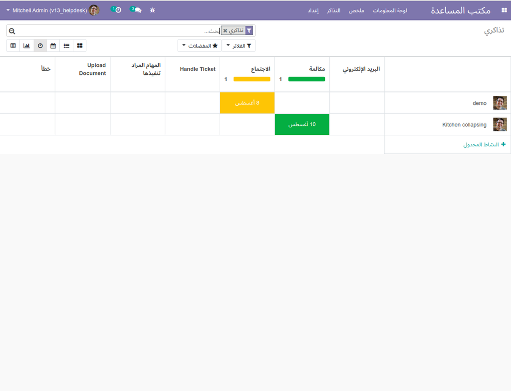 Activity View - Tickets with Status