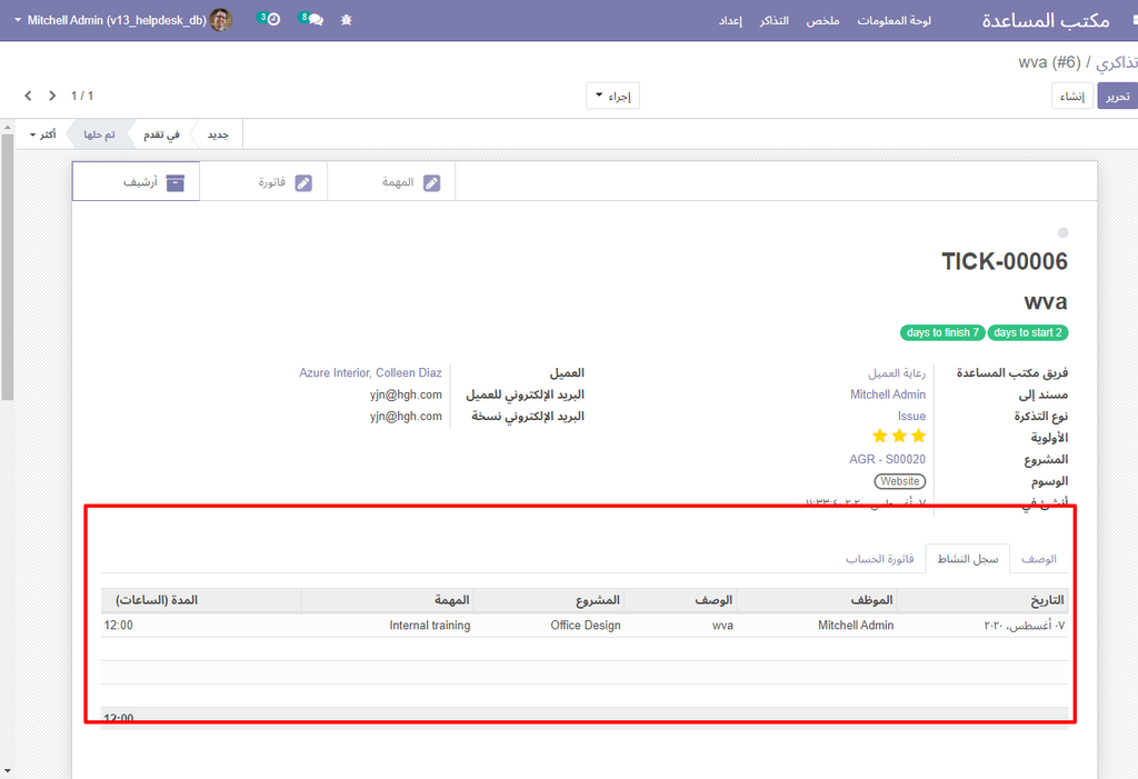 Manage Assign Support User for Assigned Ticket